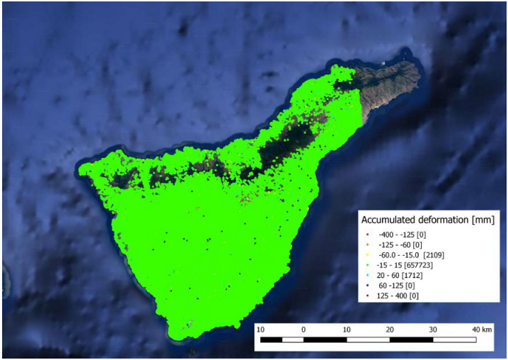 DAM map of Tenerife representing the accumulated displacement in the monitored period.